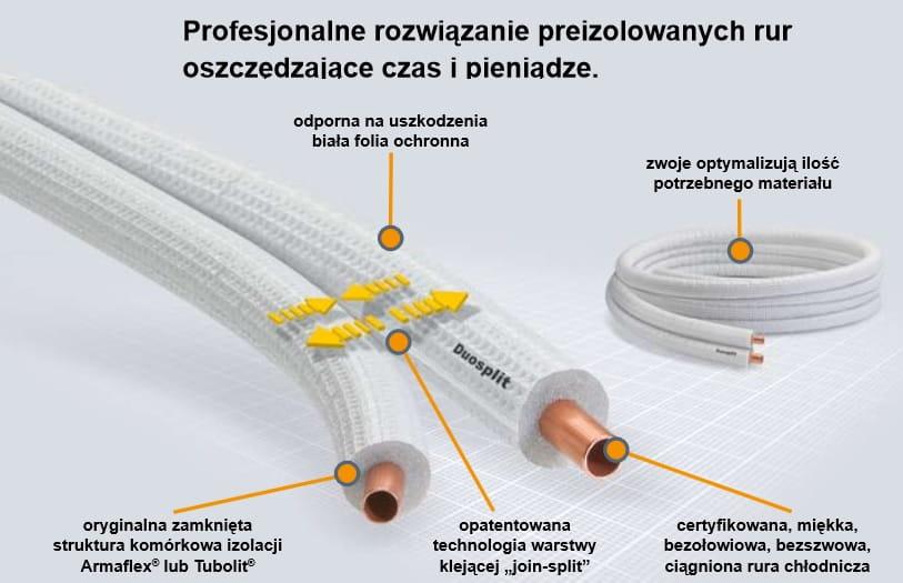 rura-miedziana-do-klimatyzacji-podwojna-1-4-3-8-w-otulinie-25m-armacell-tubolit-do-duosplit